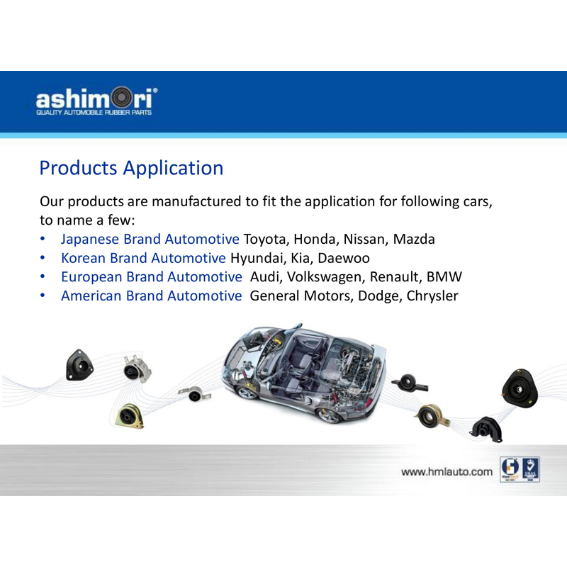Ashimori Engine Mount Set for Nissan Sentra N16 1.6 / 1.8 (Auto) Mounting motor