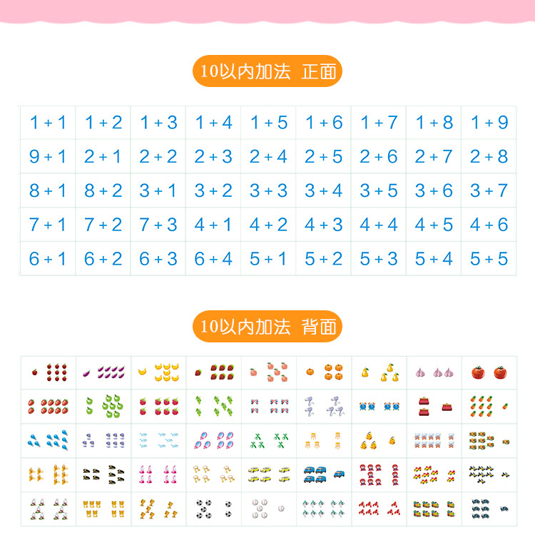 Within 20/10 Addition Subtraction Multiplication and Division Formula Cards for Primary and Second Grade Students